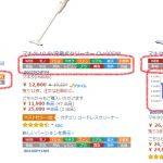 電脳せどりに便利なgoogleの拡張機能「ショッピングリサーチャー」
