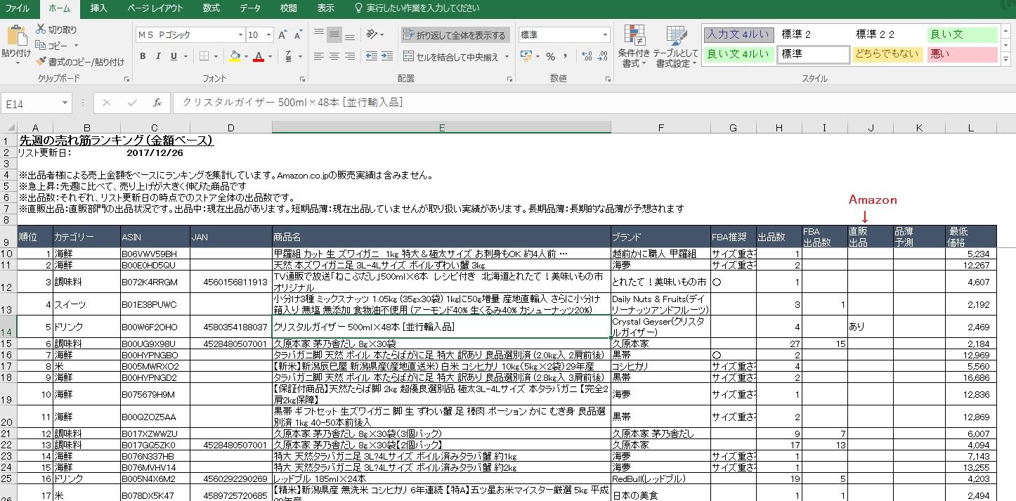 4Amazon出品大学の出品おすすめデータ(エクセル)