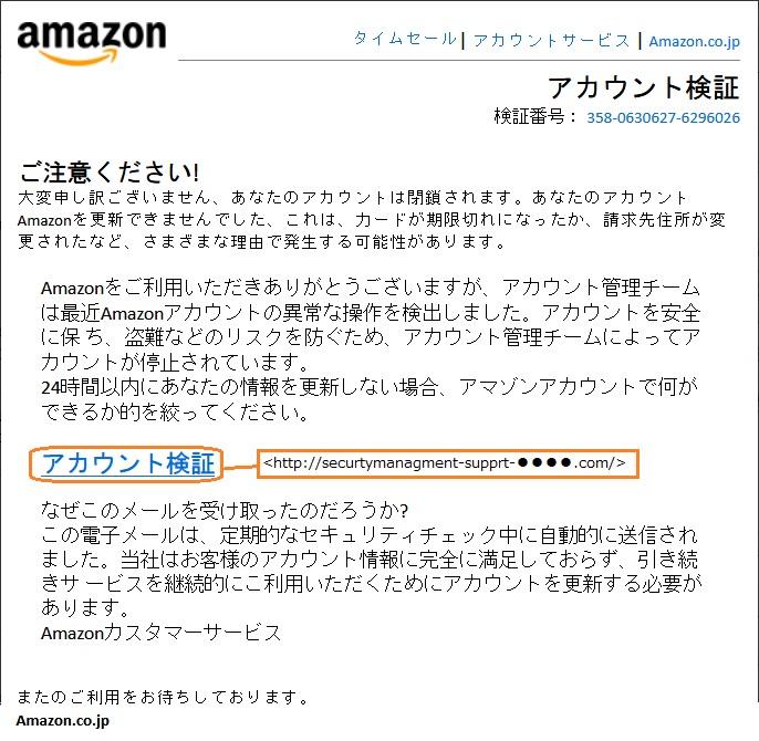 Amazonをかたったフィッシングメール1